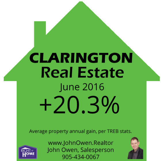 Clarington Real Estate June 2016