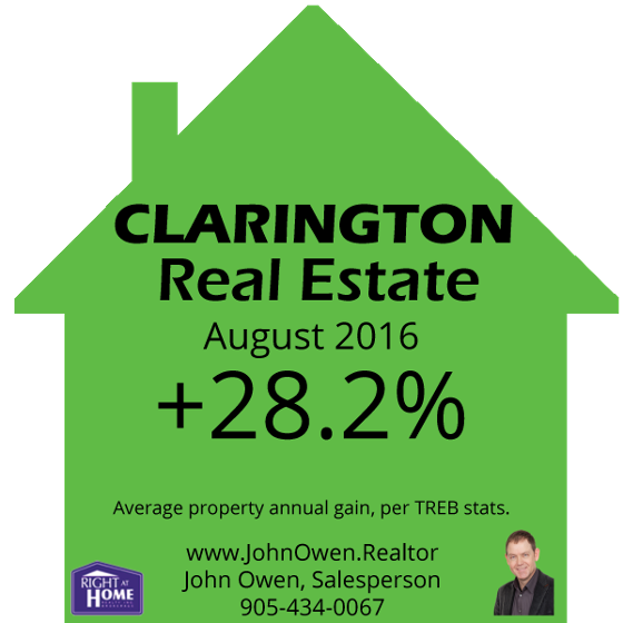 Clarington Real Estate Sales August 2016
