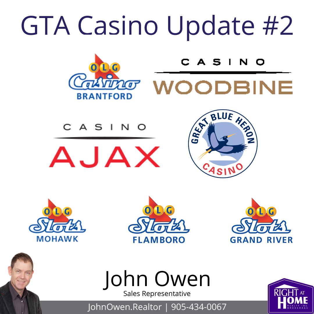 Brantford Woodbine Ajax Port Perry Casino