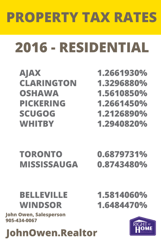 Oshawa Property Tax Rate 2016