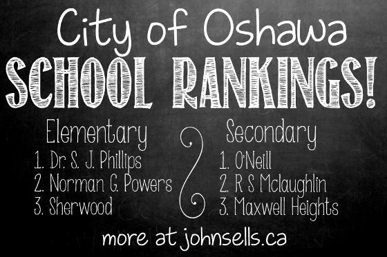 oshawaschools